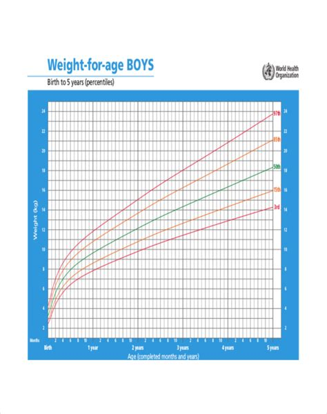 Pdf Index Fund Calculation by Baby Weight Percentile Calculator Nhs Berry