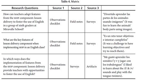Siop Lesson Plan Template 4