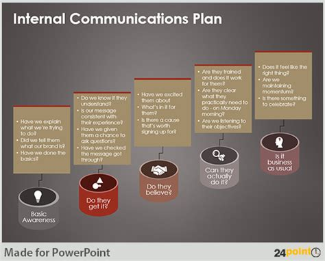 communication plan ppt template strategic plan template search