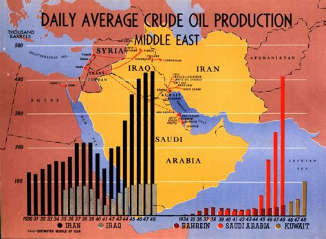 middle eastern oil l us britain planned to deny mideast oil wells to soviet