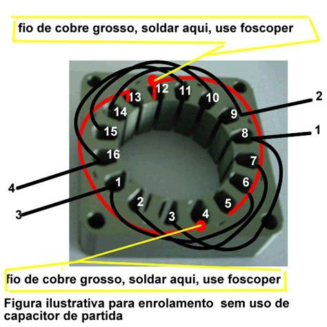 capacitor para motor monofásico 1 2 cv cursos motor el 201 trico sem uso de capacitores e rele centrifugo