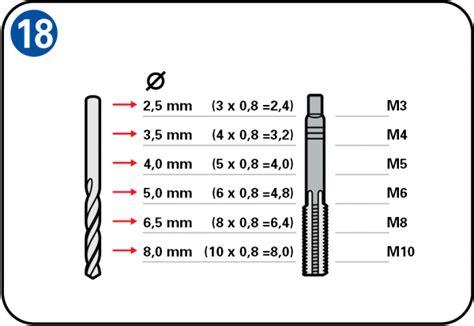 Gewinde M8 Vorbohren schrauben in metall