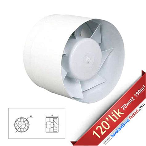 75 X 20 Cm Plastik Opp Tipis 100 Lbr Lemseal 120 lik kanal tipi plastik g 246 vdeli yuvarlak fan