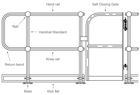 Standard Handrail standard handrail details pictures to pin on pinsdaddy
