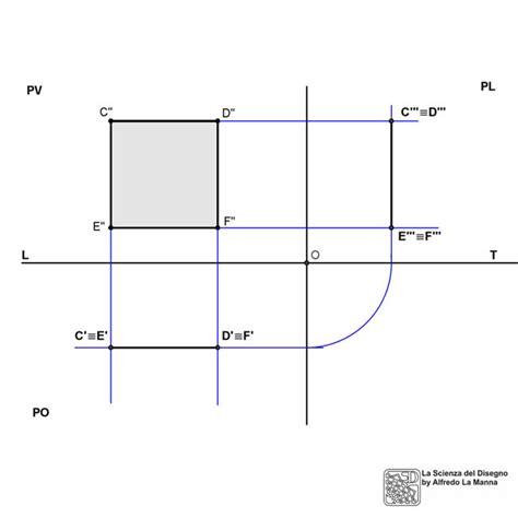 proiezioni ortogonali lettere proiezioni ortogonali di un quadrato parallelo al piano