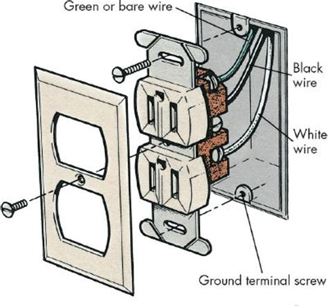 replacing an electrical receptacle howstuffworks