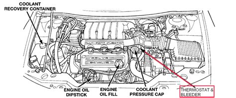 2004 chrysler pacifica thermostat replacement chrysler sebring questions bleeder valve for coolant