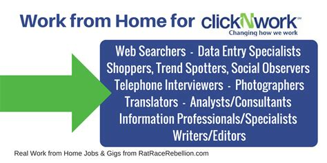 work from home for clicknwork data entry research