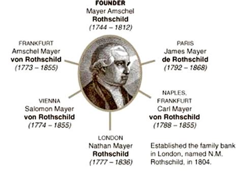 house of rothschild the invisible house of rothschild