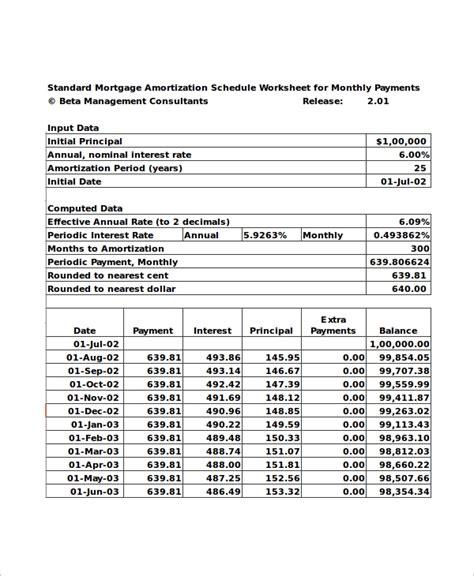 Printable Amortization Schedule With Dates
