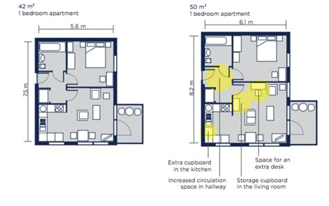 one bedroom apartment size life in a windowless box the vertical slums of melbourne