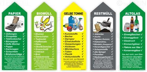 Abfall Aufkleber Lkw by Wertstoffkennzeichnung Aufkleber Set M 252 Lltonne Abfall