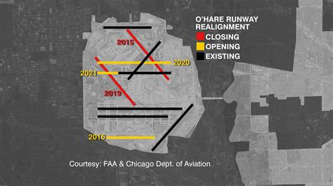 o hare runway diagram residents sound at faa meetings on o hare noise