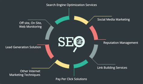 Search Engine Optimization Marketing Services by Best Seo Company From India Outsource Seo To Indian