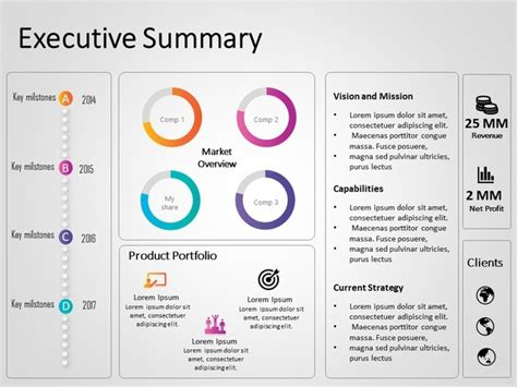 What Are Some Good Exles Of Executive Summary For An It Startup Quora Executive Summary Slide Template