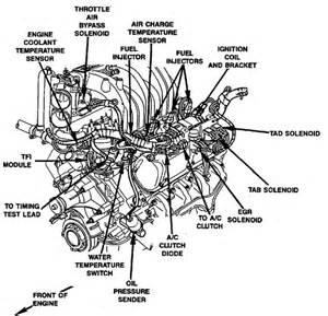 1990 bronco xlt 5 0 replaced fuel egr valve