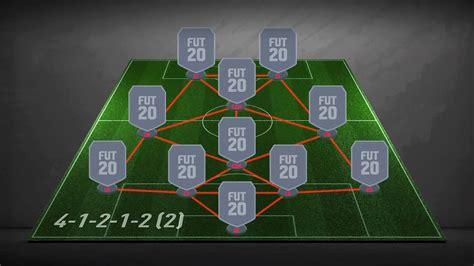 formation fifa  fifplay