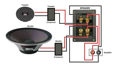 Resong Rp2 Mini Bass Drive By Wire Wired Headset Fj064 Harga remee speaker wire vs audioquest or other brand avs