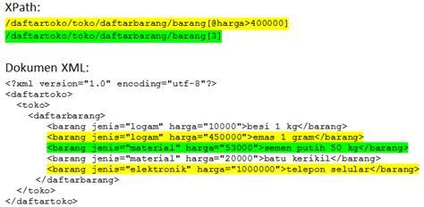 format date xslt 2 0 xpath wikidata