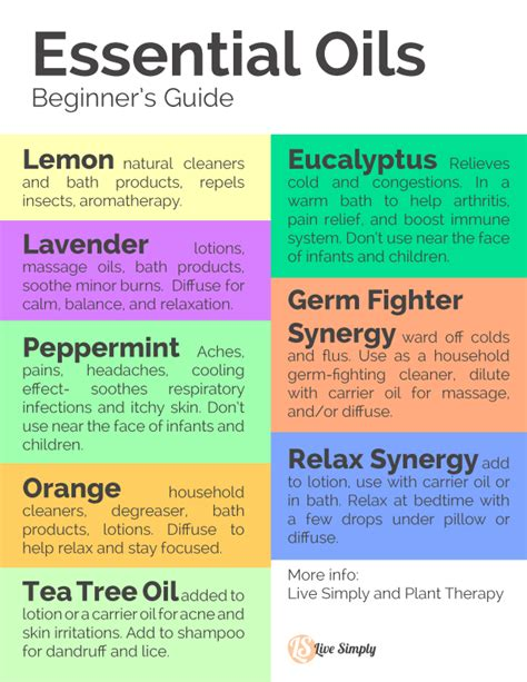 beginner s guide to essential oils live simply