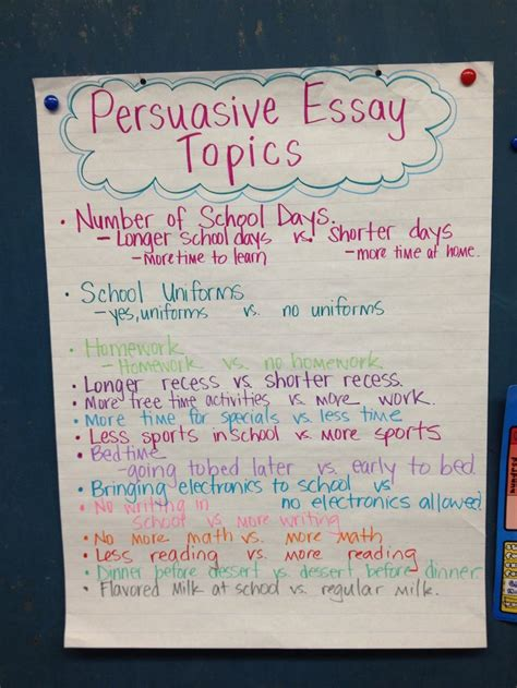 themes for a photo essay persuasive essay topics anchor charts pinterest