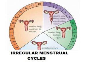 missed menstrual cycles nanas homoeo medical center