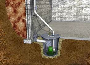 waterproofing basement cost how much does basement waterproofing cost
