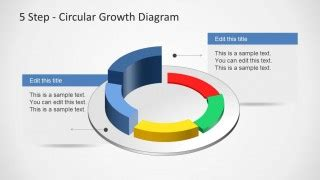 4 step circular growth diagram for powerpoint slidemodel 5 step circular growth diagram for powerpoint slidemodel