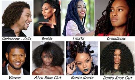 Afro Braids Wedding Hairstyles by The Afro Comb History Origins Wedding