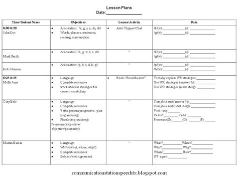 lesson plan template for speech therapy frenzied slps simplify your lesson plans communication