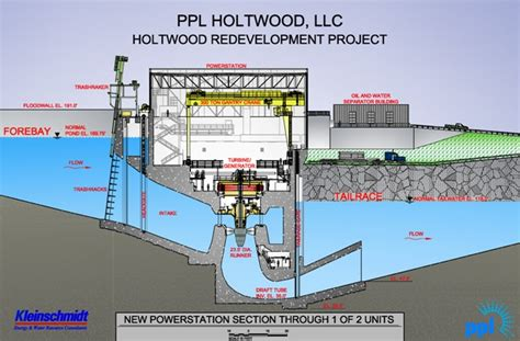 diagram of a hydroelectric dam and powerhouse hydroelectric dam and powerhouse diagram hydroelectric