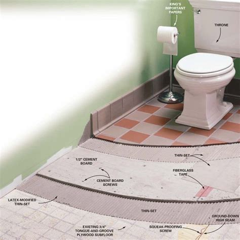 Cement Board Bathroom Floor by How To Install Cement Board On A Floor Ceramic Tile