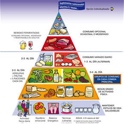 modelo de contestao alimentos 2016 nueva pir 225 mide de la alimentaci 243 n saludable cambios y
