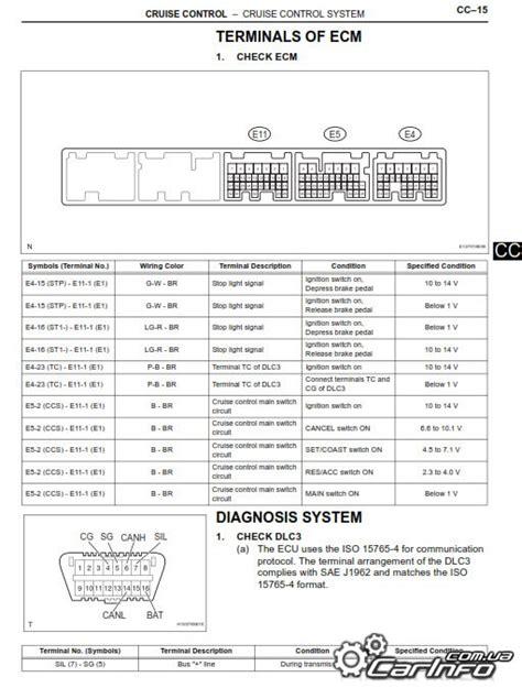 toyota sienna 2005 2010 service repair manual 187 автолитература руководства по ремонту и