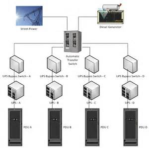 Pennsylvania pa data center colocation in harrisburg pa netrepid