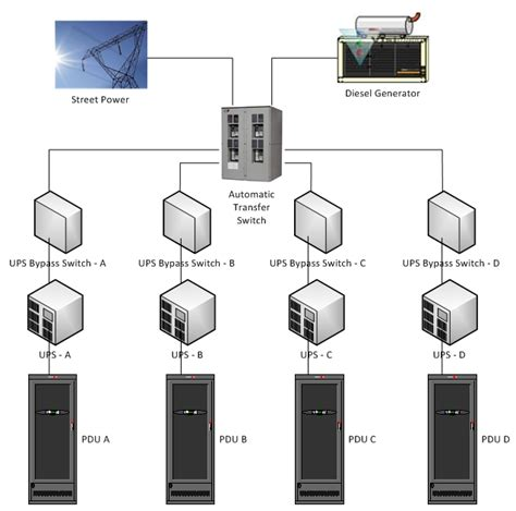 data center diagram exle pennsylvania pa data center colocation in harrisburg
