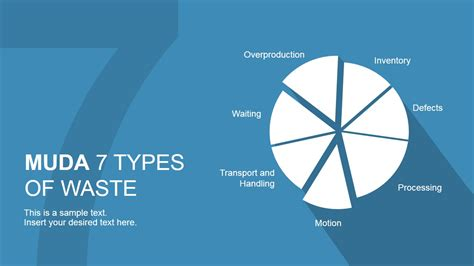 7 Types Of I muda 7 types of waste powerpoint template slidemodel
