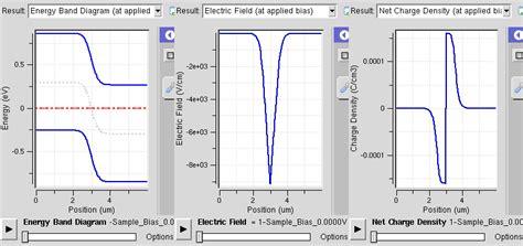 pn junction simulation nanohub org resources pn junction lab