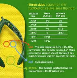 Havaianas flip flops size chart