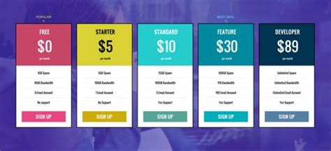 Themify Builder Fittext Addon V1 1 2 themify builder pricing table addon plugin v1 1 0