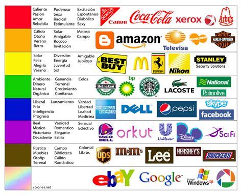 el color de la alfabetizacion en manejo de componentes de imagen visual el color de la publicidad
