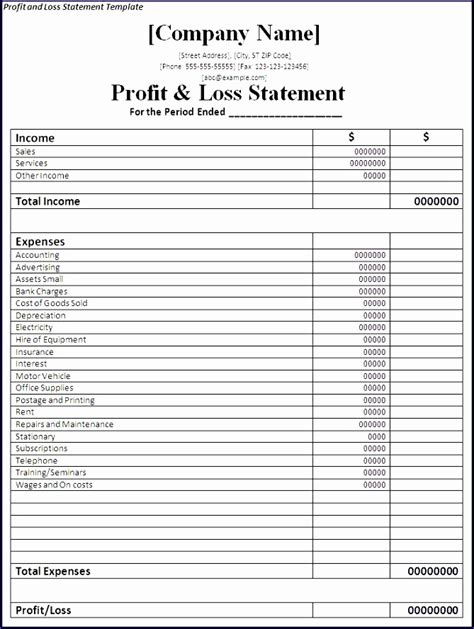 example of profit and loss statement for restaurant fern spreadsheet