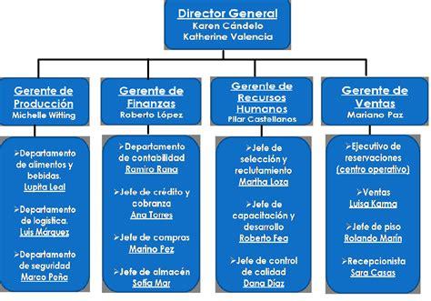 5 cadenas hoteleras mexicanas deluxe hotels deluxe hotels