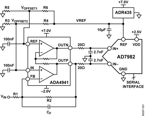 analog and digital integrated circuits notes cn0032 circuit note analog devices