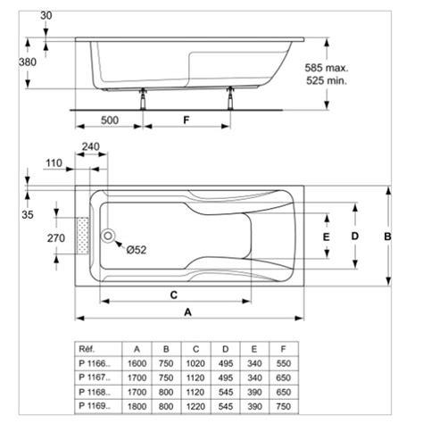 contenance baignoire standard baignoire kh 233 ops 170 x 80 cm en acrylique id 233 al standard