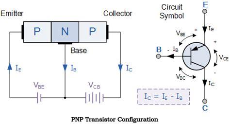 bjt transistor doping bipolar junction transistor studytronics