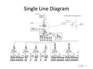 single line diagram for solar power plant single get free image about wiring diagram