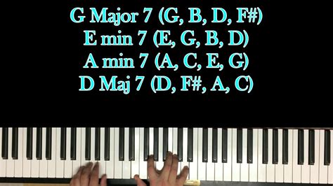 tutorial piano if ain t got you how to play if i ain t got you piano tutorial youtube