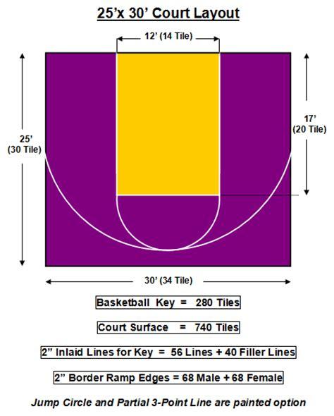 flex court athletics basketball court layouts popular