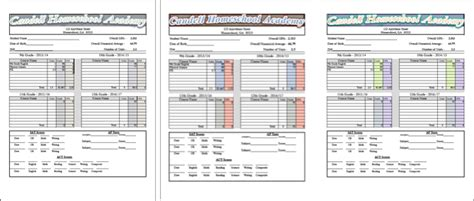 homeschool transcript template search results for grade template for students